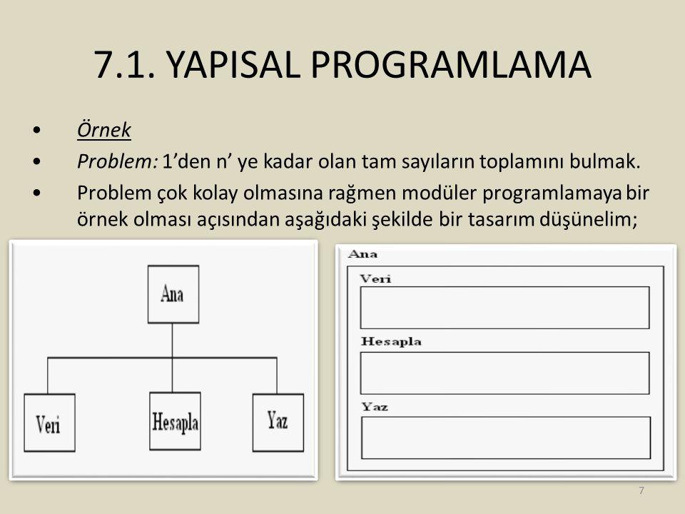 7.1. YAPISAL PROGRAMLAMA Örnek