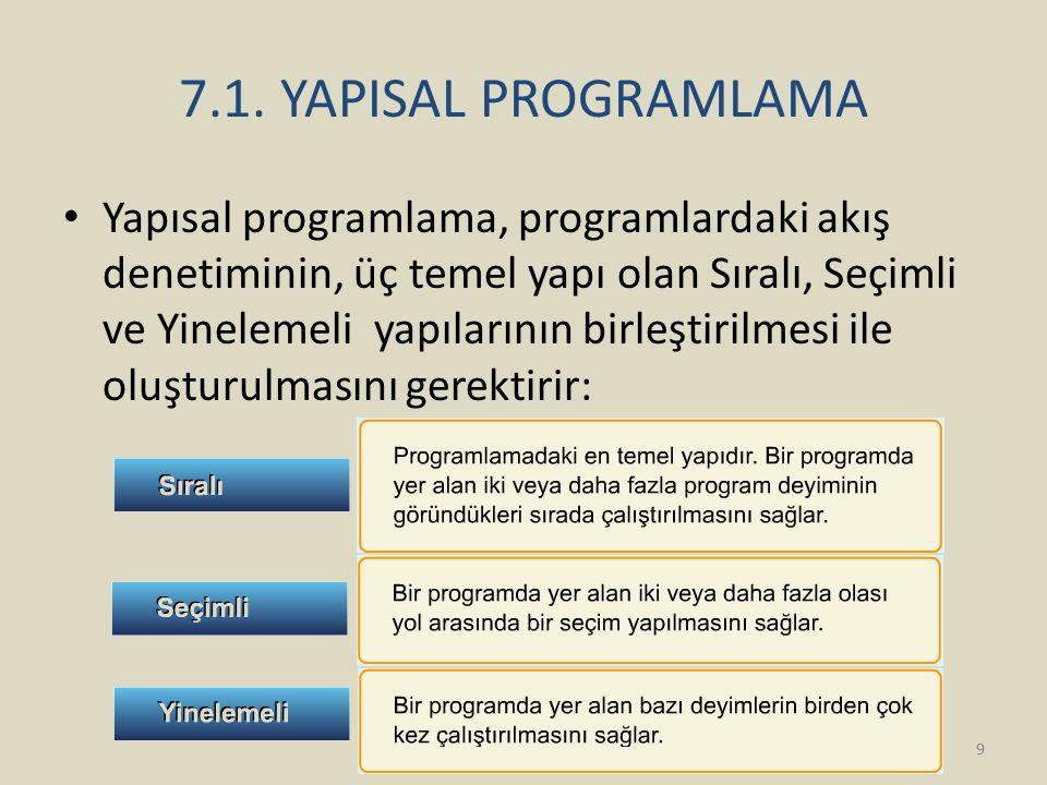7.1. YAPISAL PROGRAMLAMA