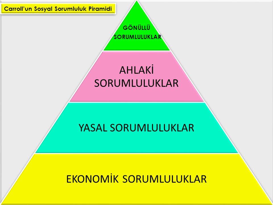 Carroll'un Sosyal Sorumluluk Piramidi