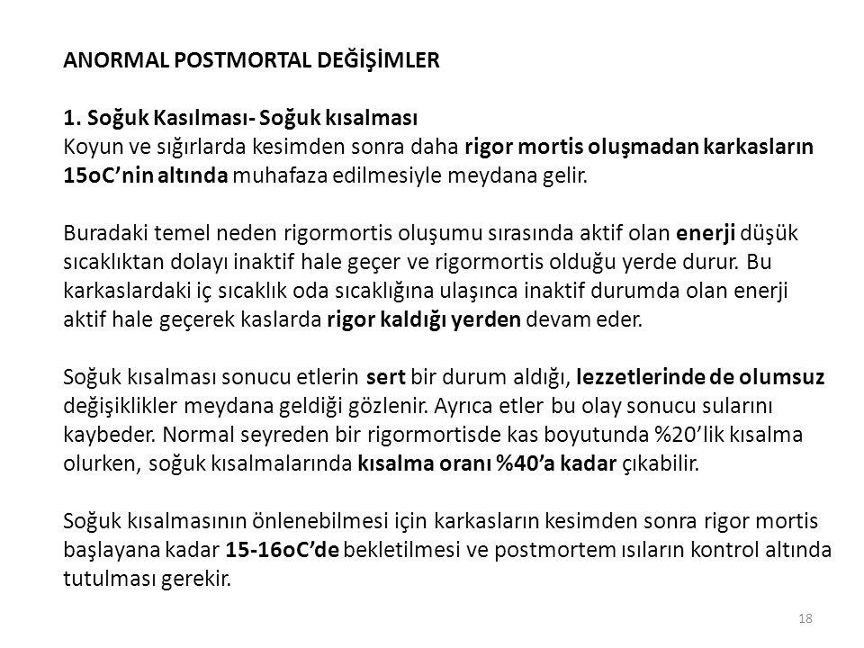 ANORMAL POSTMORTAL DEĞİŞİMLER