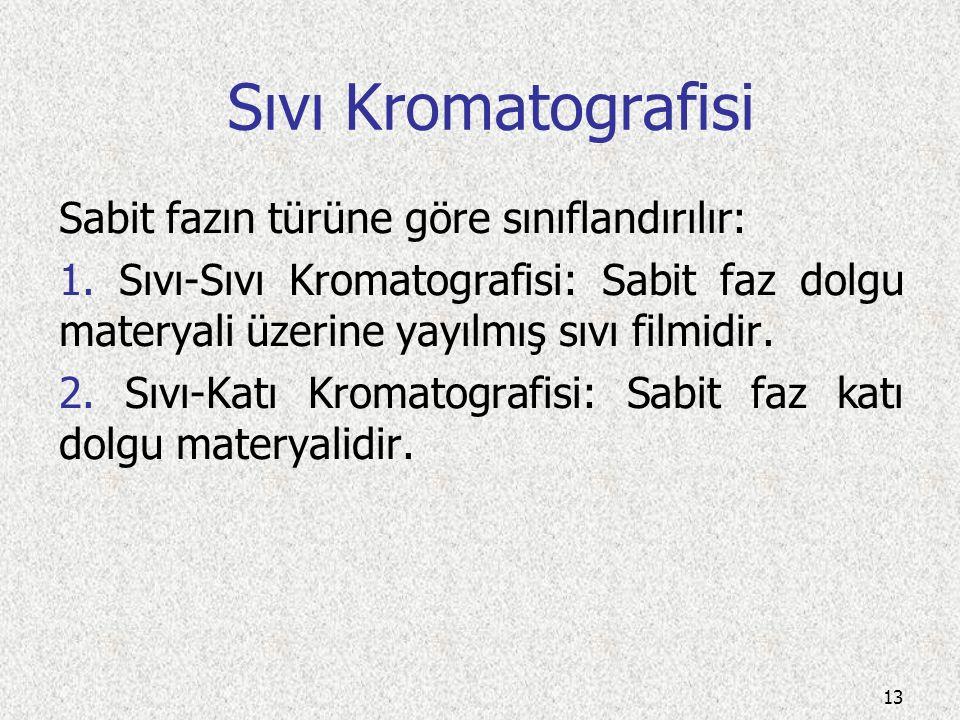 Sıvı Kromatografisi Sabit fazın türüne göre sınıflandırılır: