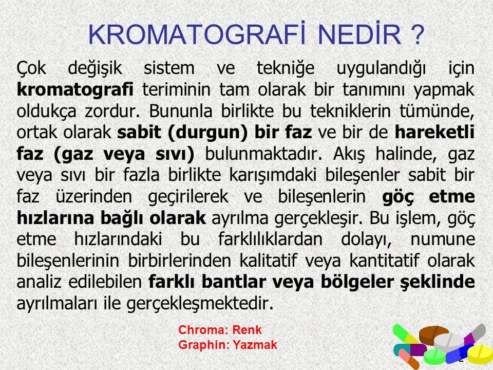 KROMATOGRAFİ NEDİR
