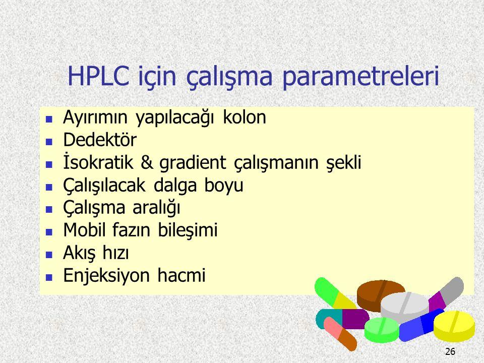HPLC için çalışma parametreleri