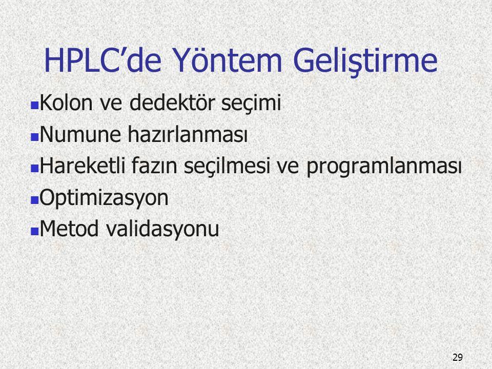 HPLC'de Yöntem Geliştirme