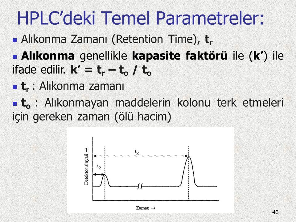 HPLC'deki Temel Parametreler: