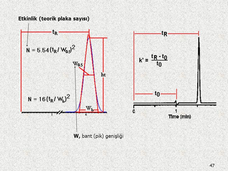 Etkinlik (teorik plaka sayısı)