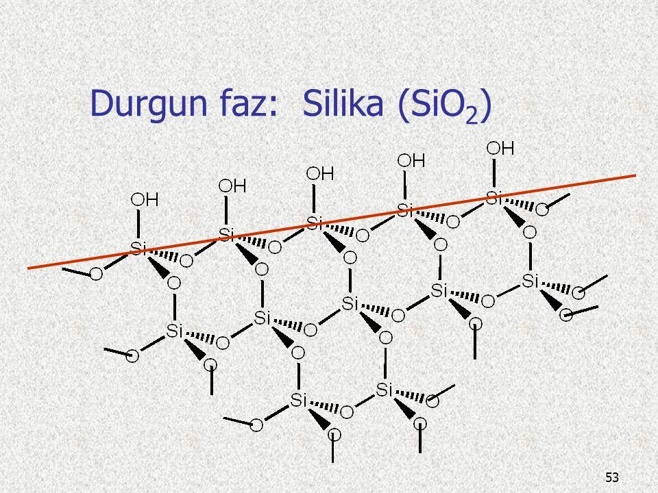 Durgun faz: Silika (SiO2)