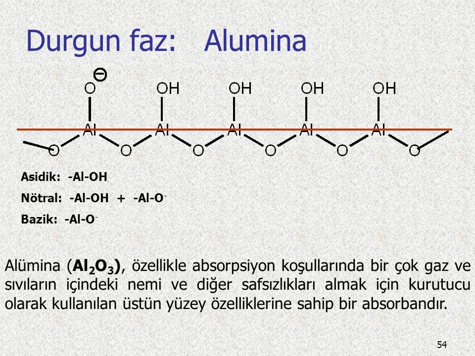 Durgun faz: Alumina Asidik: -Al-OH. Nötral: -Al-OH + -Al-O- Bazik: -Al-O-