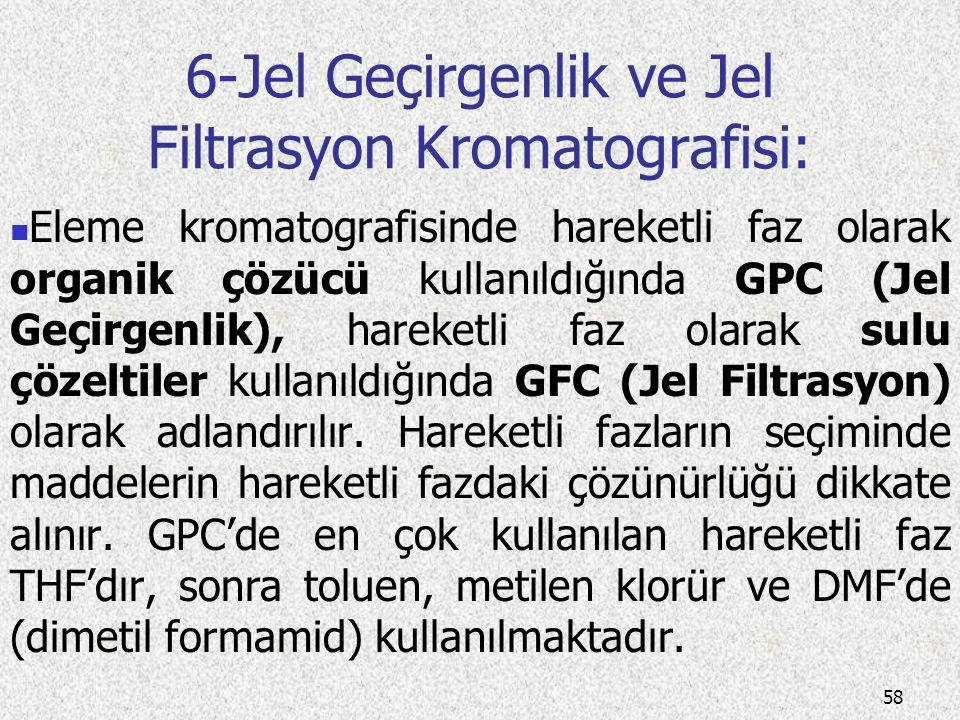 6-Jel Geçirgenlik ve Jel Filtrasyon Kromatografisi: