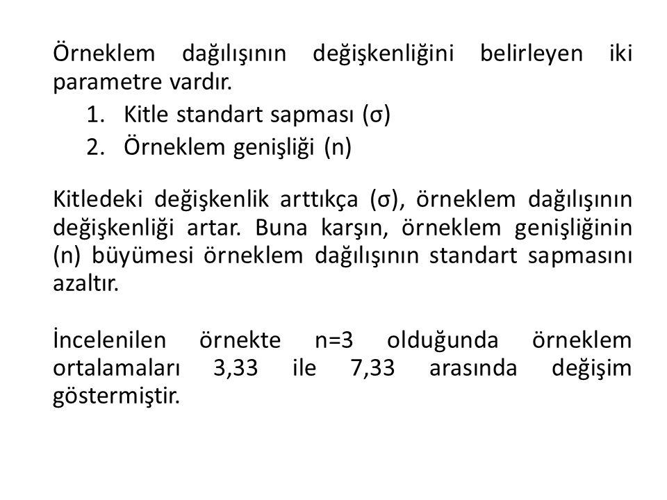 Örneklem dağılışının değişkenliğini belirleyen iki parametre vardır.
