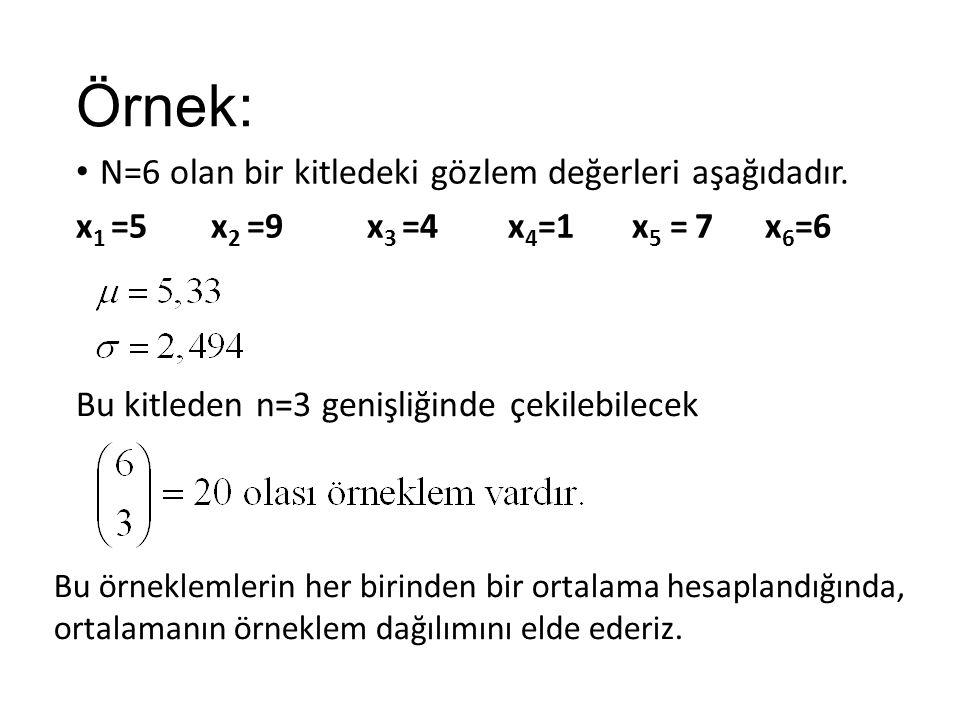 Örnek: N=6 olan bir kitledeki gözlem değerleri aşağıdadır.
