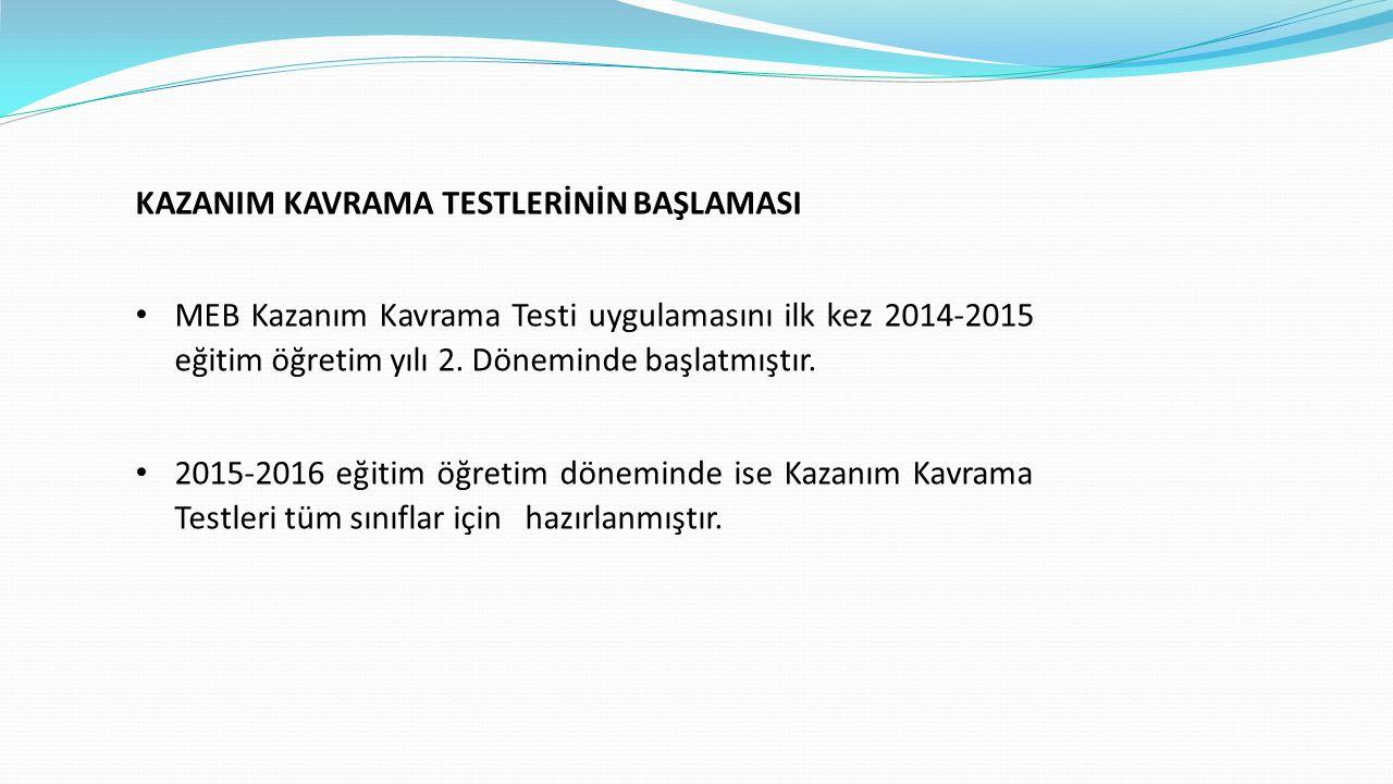KAZANIM KAVRAMA TESTLERİNİN BAŞLAMASI