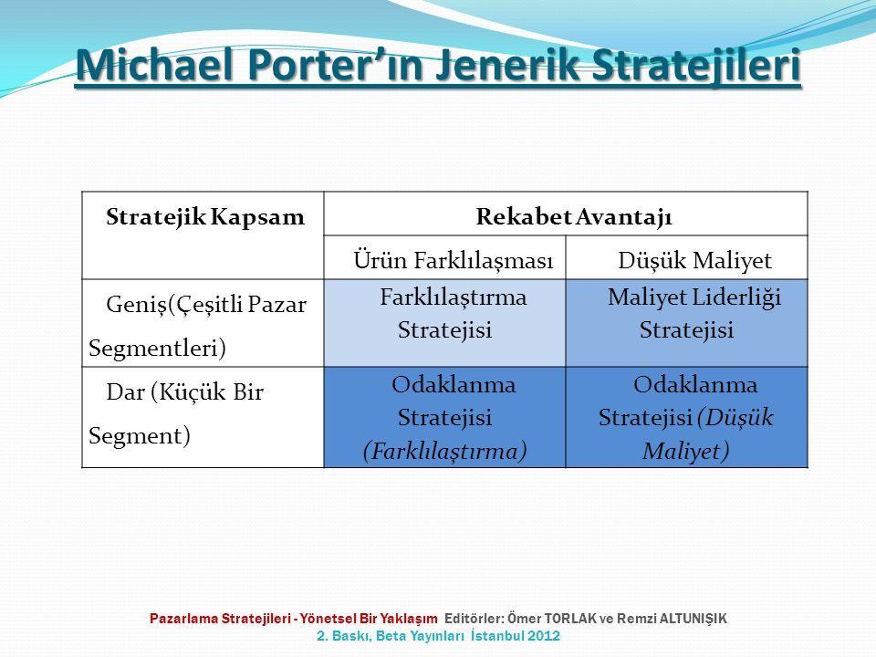 Michael Porter'ın Jenerik Stratejileri