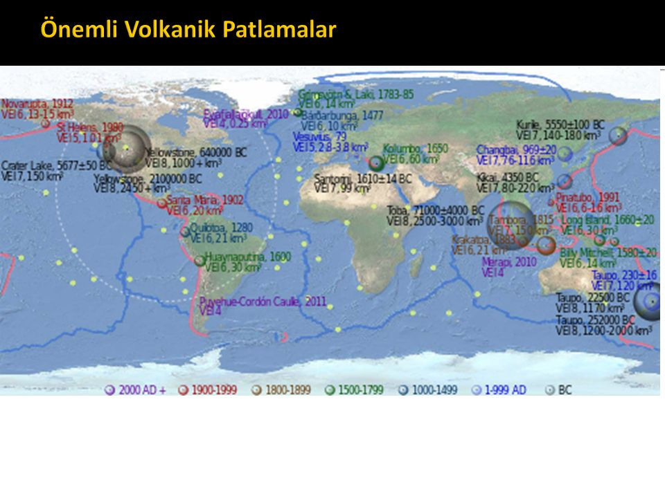 Önemli Volkanik Patlamalar