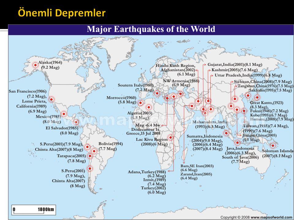 Önemli Depremler