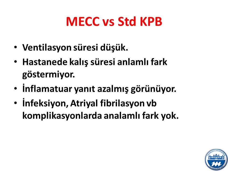 MECC vs Std KPB Ventilasyon süresi düşük.