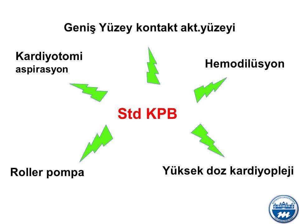 Std KPB Geniş Yüzey kontakt akt.yüzeyi Kardiyotomi Hemodilüsyon