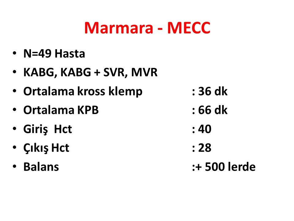 Marmara - MECC N=49 Hasta KABG, KABG + SVR, MVR