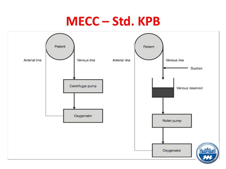 MECC – Std. KPB