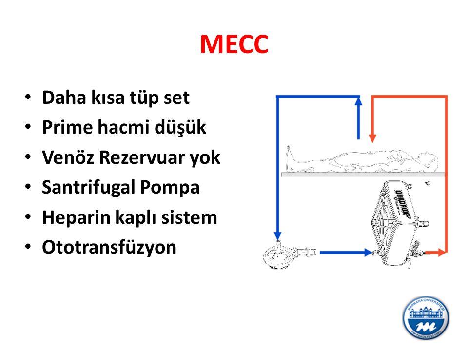 MECC Daha kısa tüp set Prime hacmi düşük Venöz Rezervuar yok