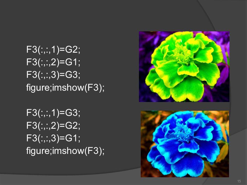 F3(:,:,1)=G2; F3(:,:,2)=G1; F3(:,:,3)=G3; figure;imshow(F3); F3(:,:,1)=G3; F3(:,:,2)=G2; F3(:,:,3)=G1;