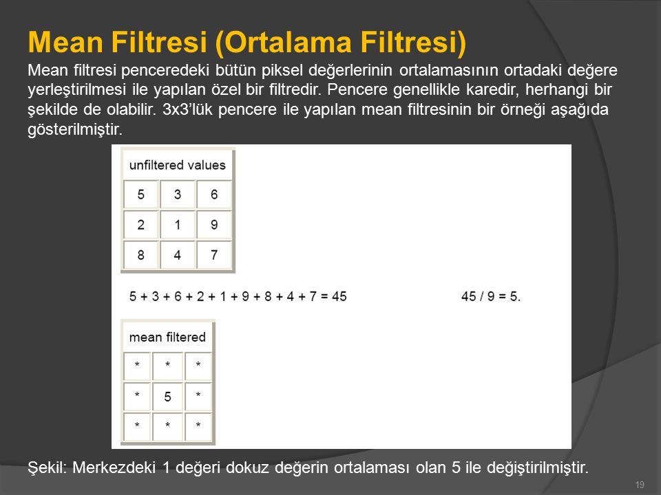 Mean Filtresi (Ortalama Filtresi)