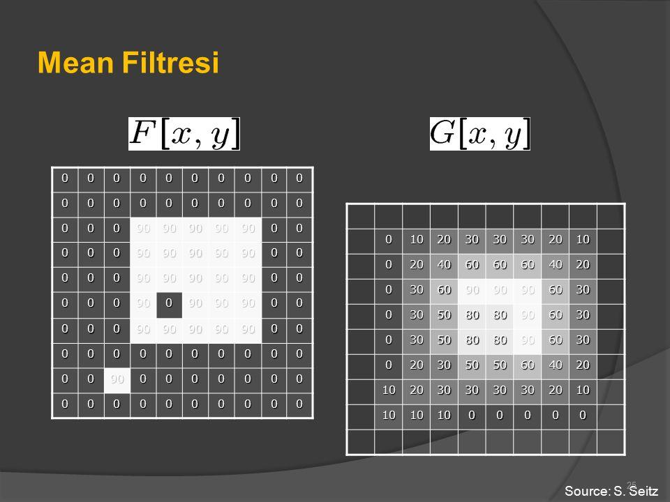 Mean Filtresi Source: S. Seitz 90 10 20 30 40 60 90 50 80