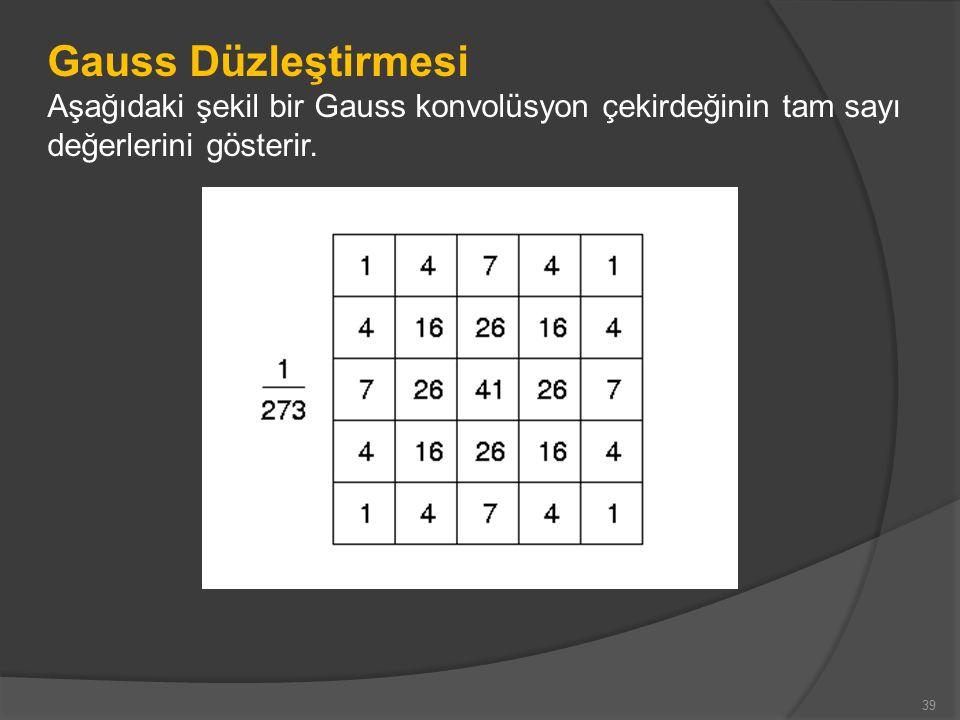Gauss Düzleştirmesi Aşağıdaki şekil bir Gauss konvolüsyon çekirdeğinin tam sayı değerlerini gösterir.