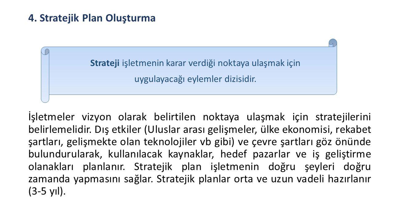 4. Stratejik Plan Oluşturma İşletmeler vizyon olarak belirtilen noktaya ulaşmak için stratejilerini belirlemelidir. Dış etkiler (Uluslar arası gelişmeler, ülke ekonomisi, rekabet şartları, gelişmekte olan teknolojiler vb gibi) ve çevre şartları göz önünde bulundurularak, kullanılacak kaynaklar, hedef pazarlar ve iş geliştirme olanakları planlanır. Stratejik plan işletmenin doğru şeyleri doğru zamanda yapmasını sağlar. Stratejik planlar orta ve uzun vadeli hazırlanır (3-5 yıl).