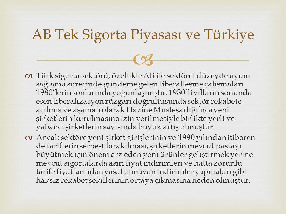 AB Tek Sigorta Piyasası ve Türkiye