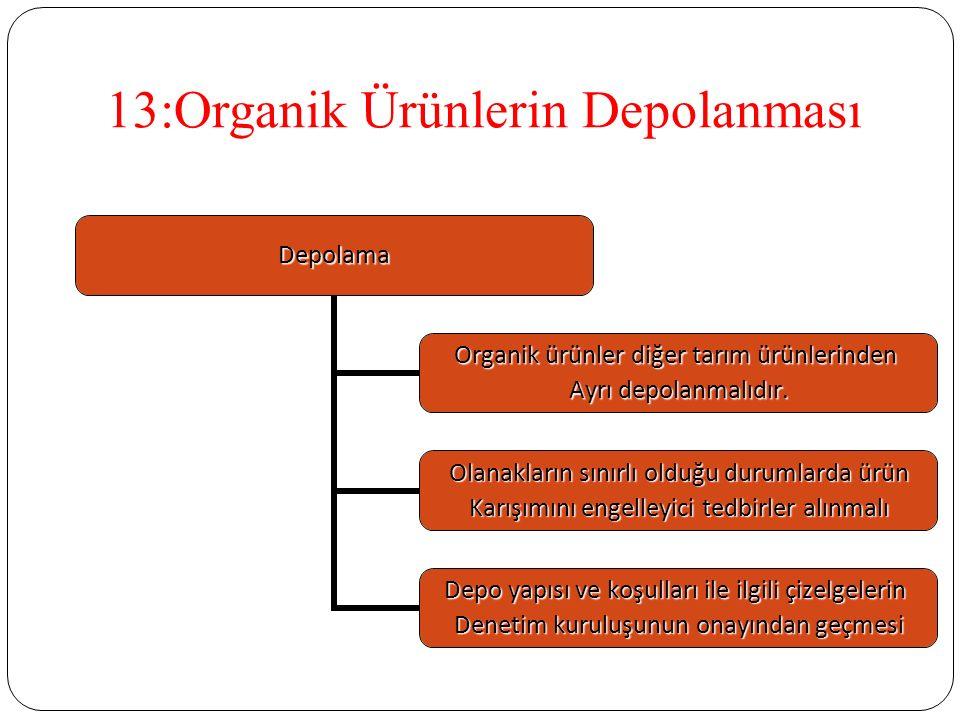 13:Organik Ürünlerin Depolanması