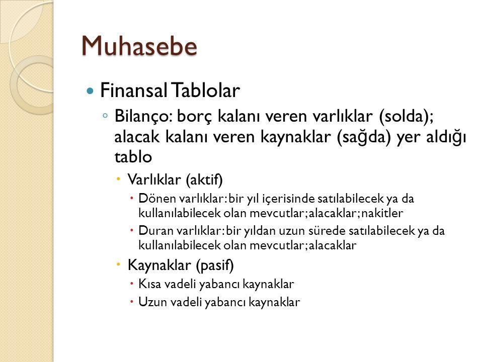 Muhasebe Finansal Tablolar