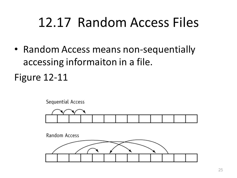 12.17 Random Access Files Random Access means non-sequentially accessing informaiton in a file.