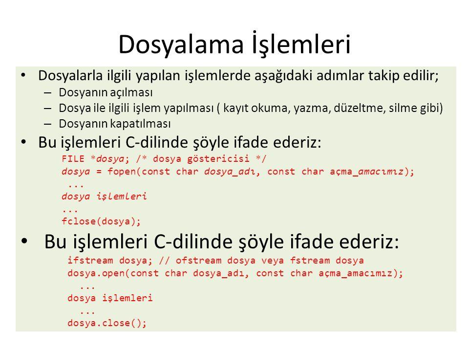 Dosyalama İşlemleri Bu işlemleri C-dilinde şöyle ifade ederiz: