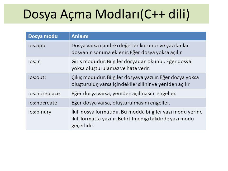 Dosya Açma Modları(C++ dili)