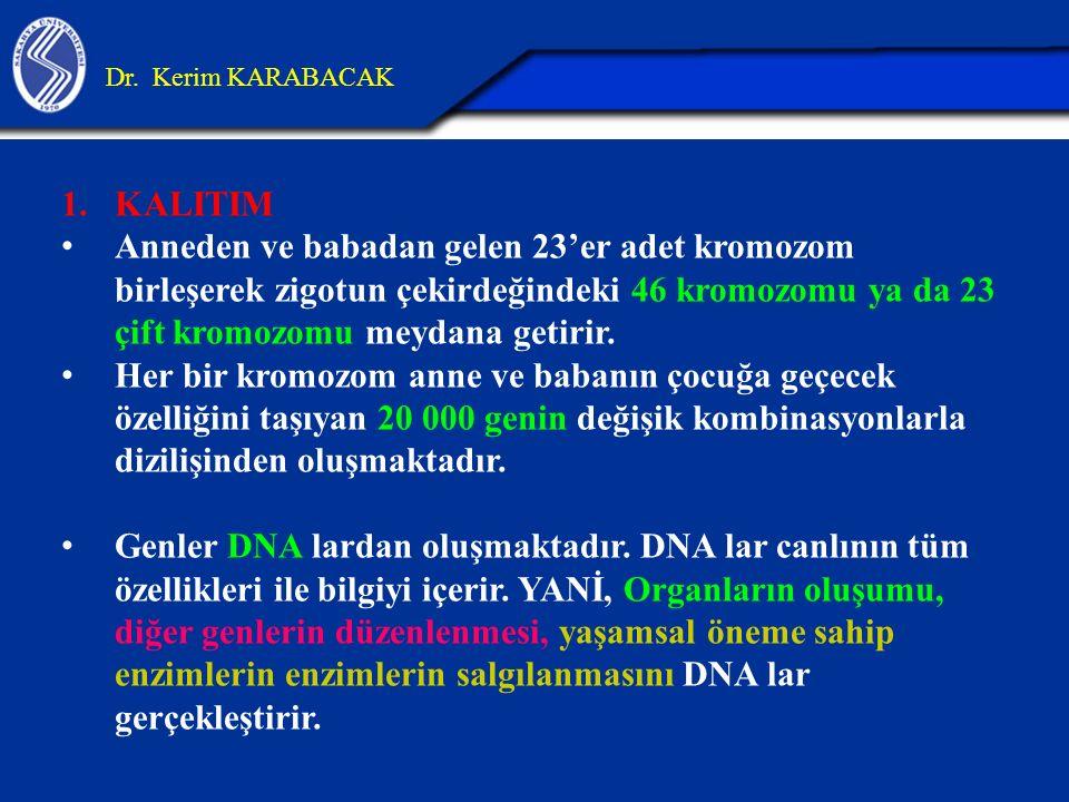 26.04.2017 Dr. Kerim KARABACAK. KALITIM.