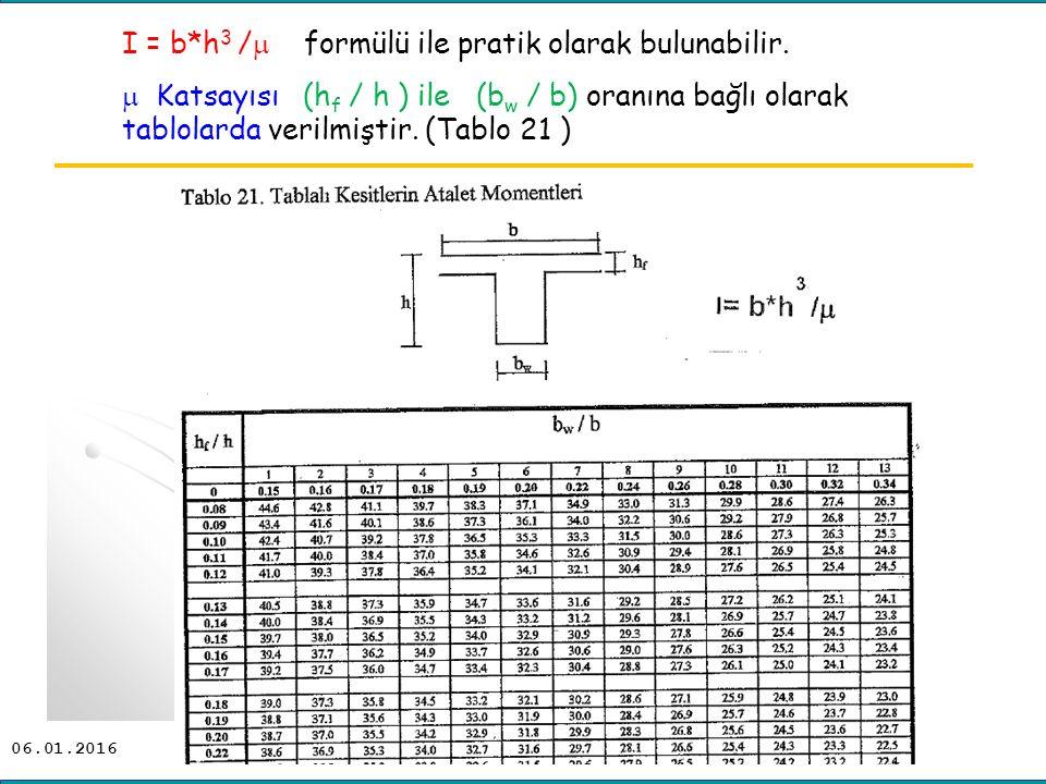 I = b*h3 / formülü ile pratik olarak bulunabilir.