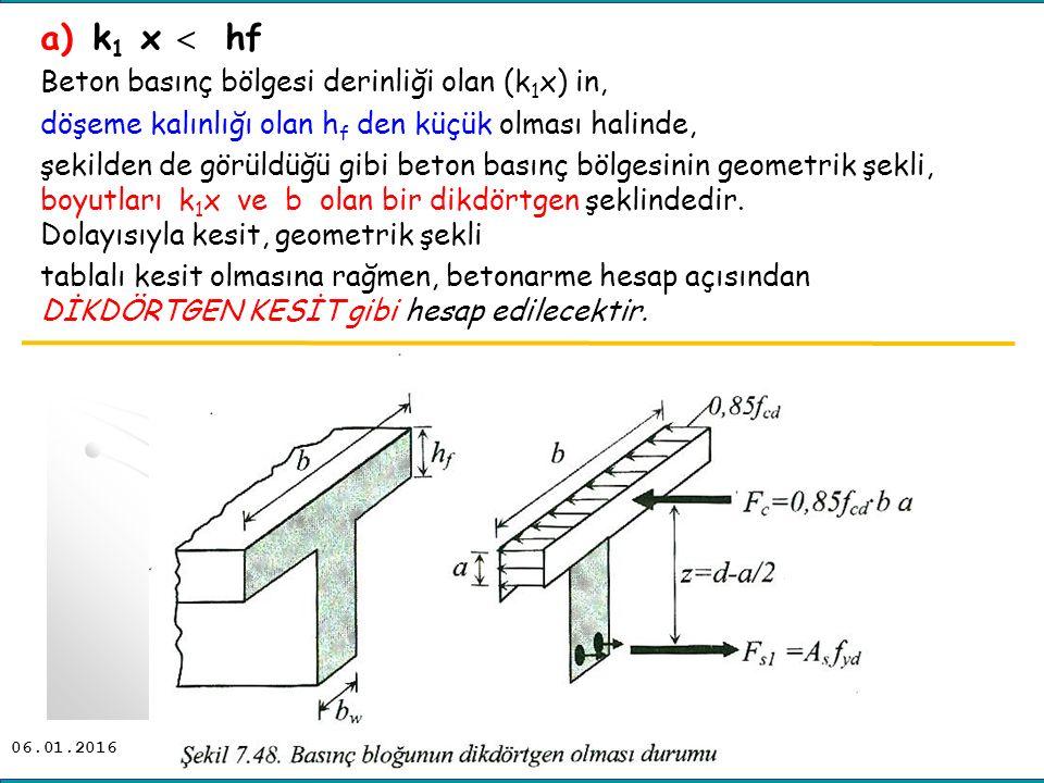 k1 x  hf Beton basınç bölgesi derinliği olan (k1x) in,
