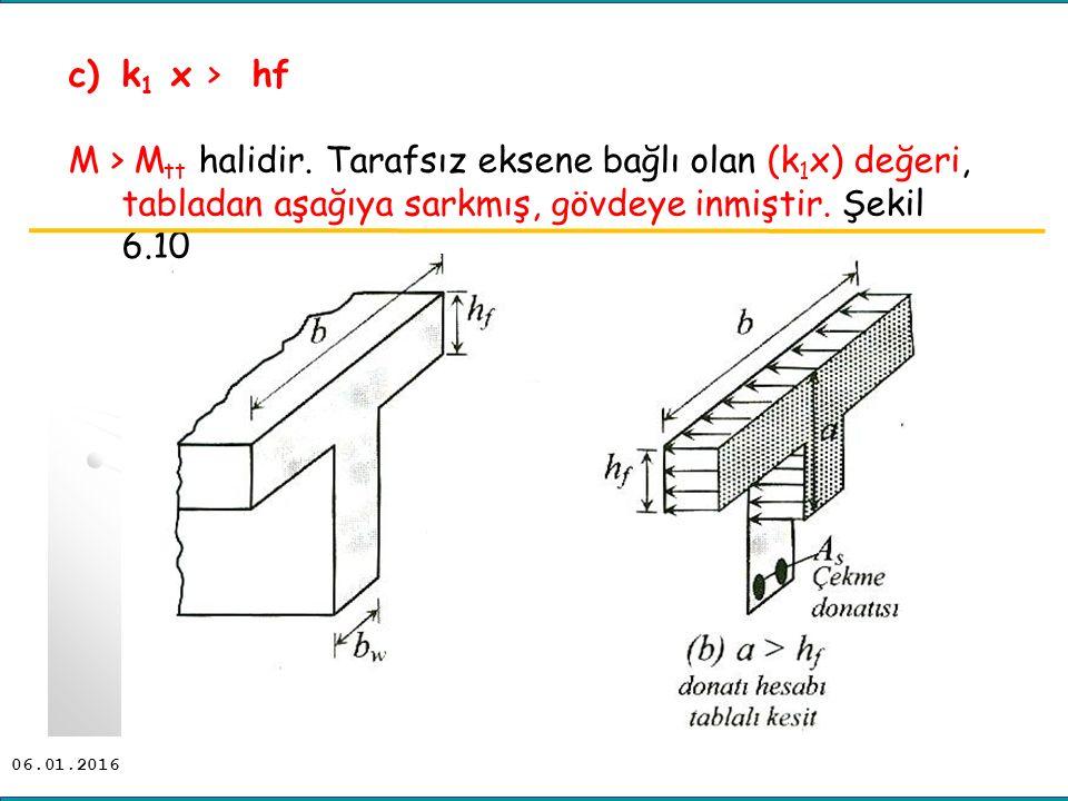 k1 x > hf M > Mtt halidir.