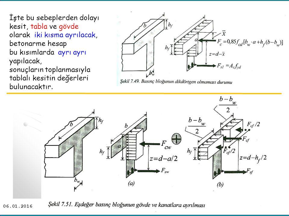 İşte bu sebeplerden dolayı kesit, tabla ve gövde olarak iki kısma ayrılacak, betonarme hesap bu kısımlarda ayrı ayrı yapılacak, sonuçların toplanmasıyla tablalı kesitin değerleri bulunacaktır.