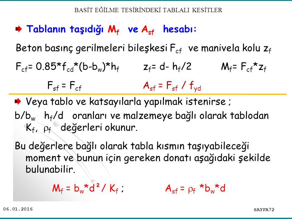 BASİT EĞİLME TESİRİNDEKİ TABLALI KESİTLER