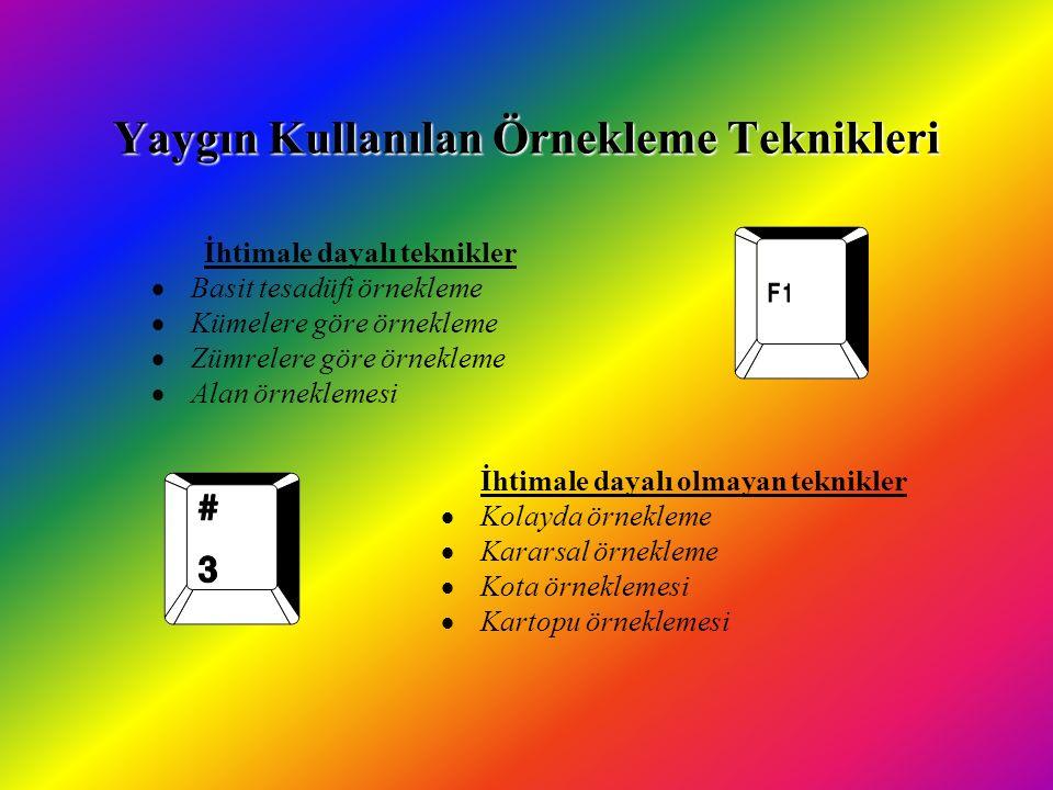 Yaygın Kullanılan Örnekleme Teknikleri