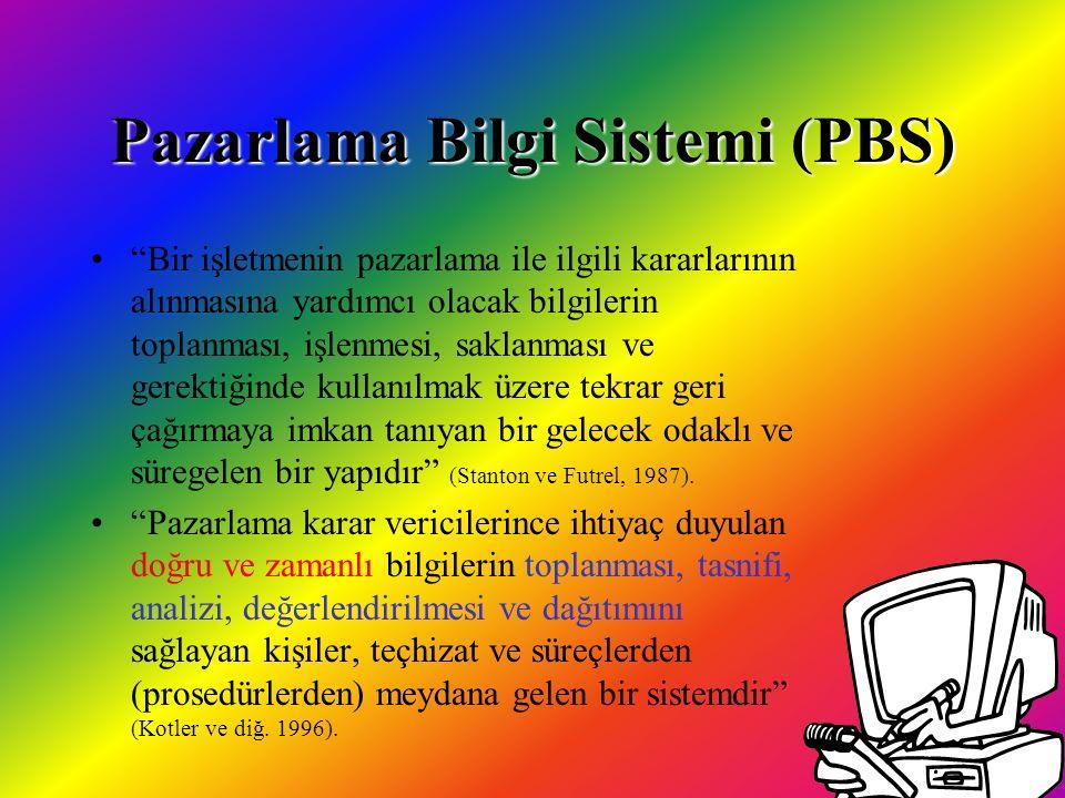 Pazarlama Bilgi Sistemi (PBS)