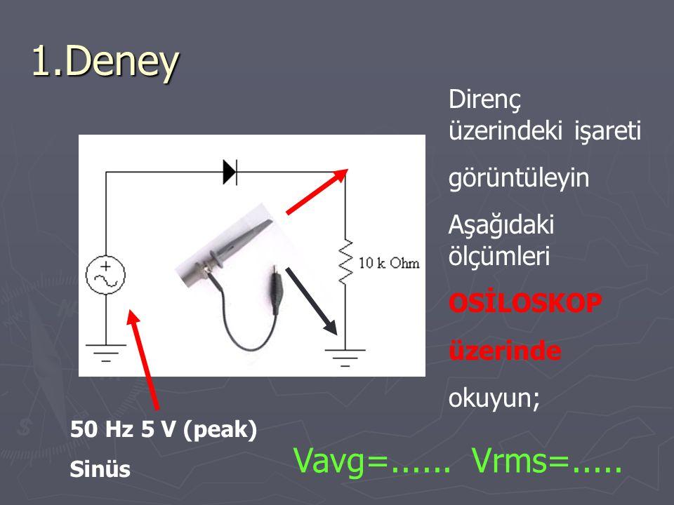 1.Deney Vavg=...... Vrms=..... Direnç üzerindeki işareti görüntüleyin
