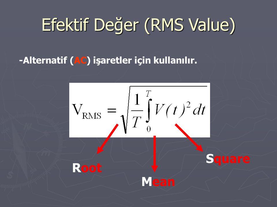 Efektif Değer (RMS Value)