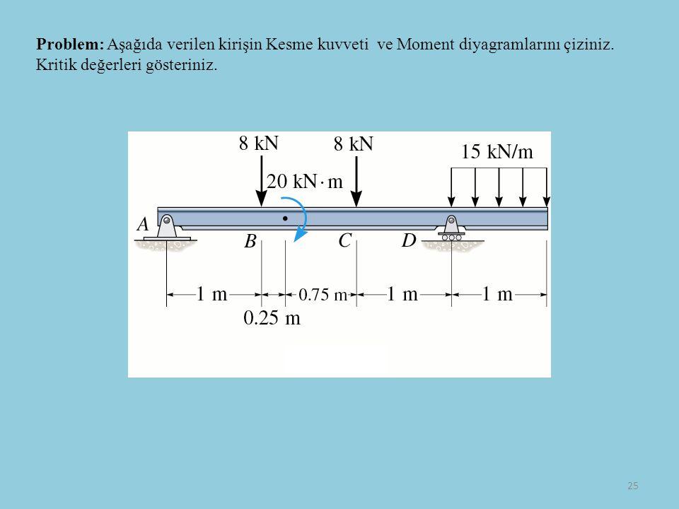 Problem: Aşağıda verilen kirişin Kesme kuvveti ve Moment diyagramlarını çiziniz.