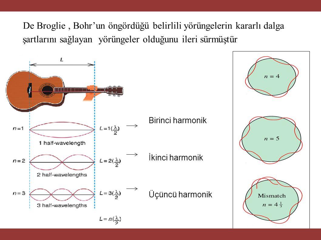 De Broglie , Bohr'un öngördüğü belirlili yörüngelerin kararlı dalga şartlarını sağlayan yörüngeler olduğunu ileri sürmüştür