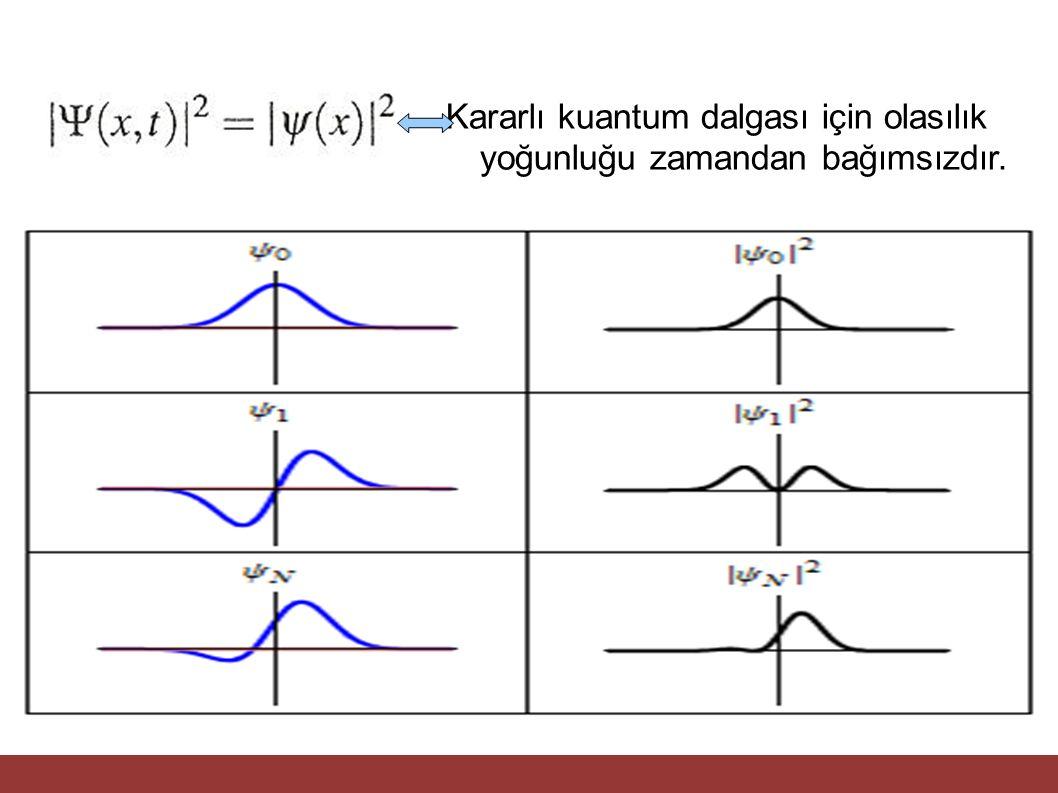 Kararlı kuantum dalgası için olasılık yoğunluğu zamandan bağımsızdır.