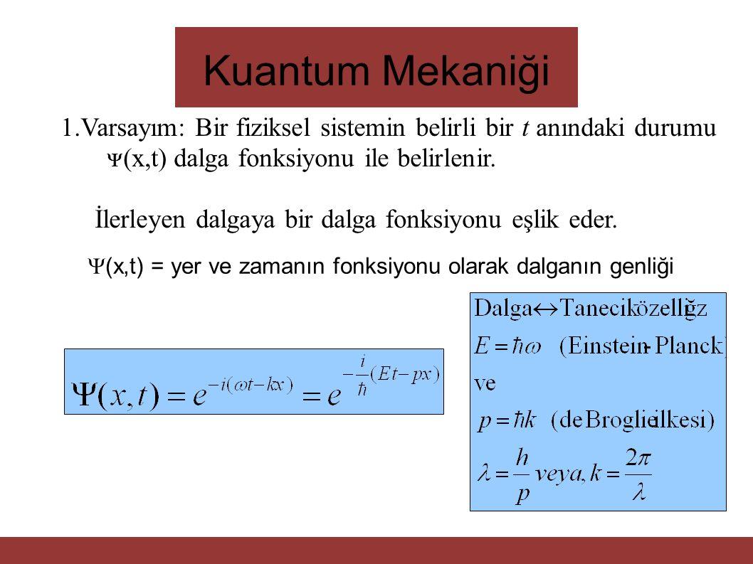 Kuantum Mekaniği 1.Varsayım: Bir fiziksel sistemin belirli bir t anındaki durumu. (x,t) dalga fonksiyonu ile belirlenir.