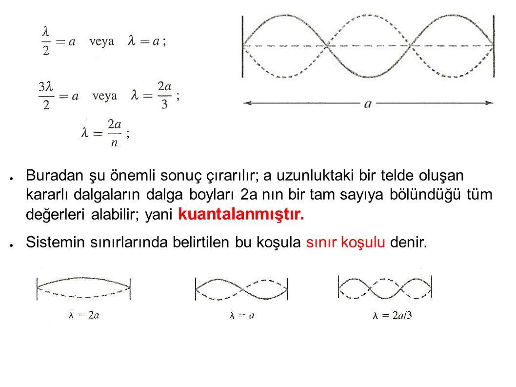 Buradan şu önemli sonuç çırarılır; a uzunluktaki bir telde oluşan kararlı dalgaların dalga boyları 2a nın bir tam sayıya bölündüğü tüm değerleri alabilir; yani kuantalanmıştır.